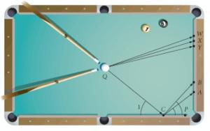 Meja Billiard_Materi Garis dan Sudut